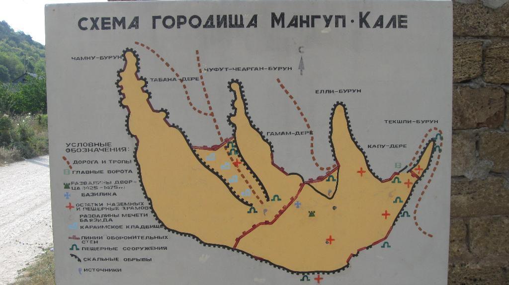 схема городища Мангуп-Кале