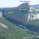 Древний быт жителей Кыз-кермен, часть 5
