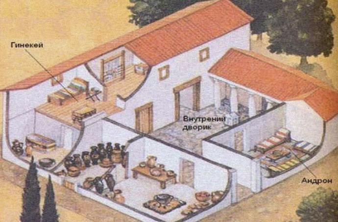 На фото греческая усадьба. Быт в Херсонесе