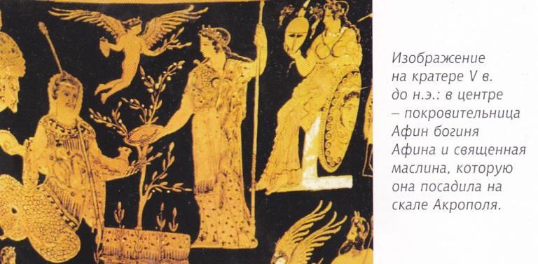 Изображения древности
